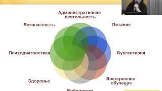 З.Яникова Актуальные вопросы и перспективы автоматизации образовательных организаций