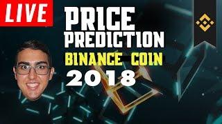 Binance Coin (BNB) 2018 Price Prediction