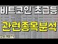 비트코인 챠트는 누가 만드는 것인가? / btc xrp eth / bitcoin 리플코인 이더리움 암호화폐 주식 가상화폐 가상자산 디지털 6/9