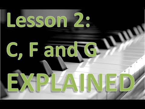 How To Play Piano 2 First Chords C F And G Youtube