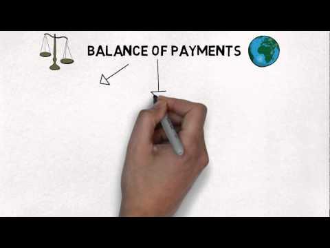 International Economics: Balance of Payments