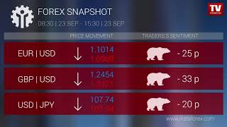 InstaForex tv news: Who earned on Forex 23.09.2019 15:30