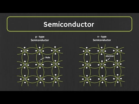 semiconductor:-what-is-intrinsic-and-extrinsic-semiconductor-?-p-type-and-n-type-semiconductor