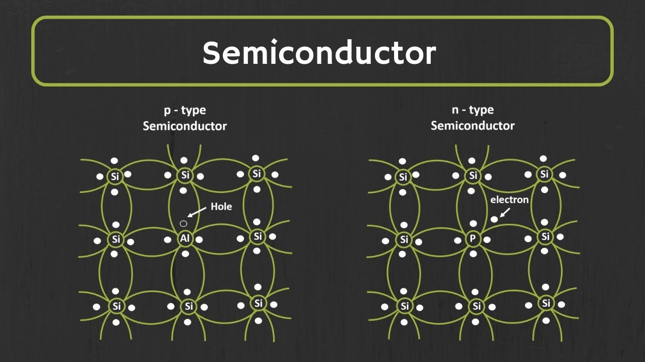 Semiconductor  What Is Intrinsic And Extrinsic