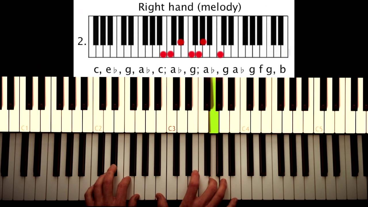 How to play: Eminem - The real slim shady  Original Piano lesson  Tutorial  by Piano Couture