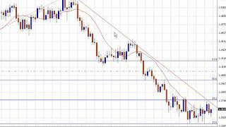 3 month Time- Eur/Usd 1000 Pips. Pair fx