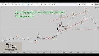 Доллар/рубль волновой анализ. Ноябрь 2017.