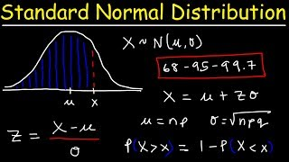 Standard Normal Distribution Tables, Z Scores, Probability & Empirical Rule  - Stats