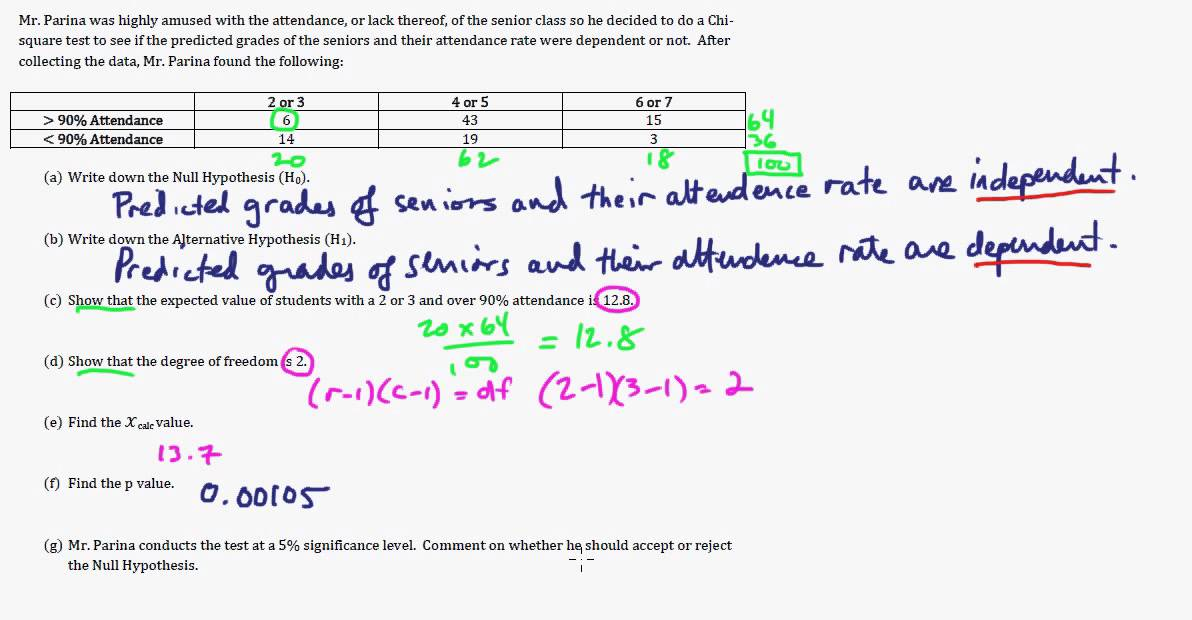 ib math studies chi square ia An example problem on how to perform a chi square test.