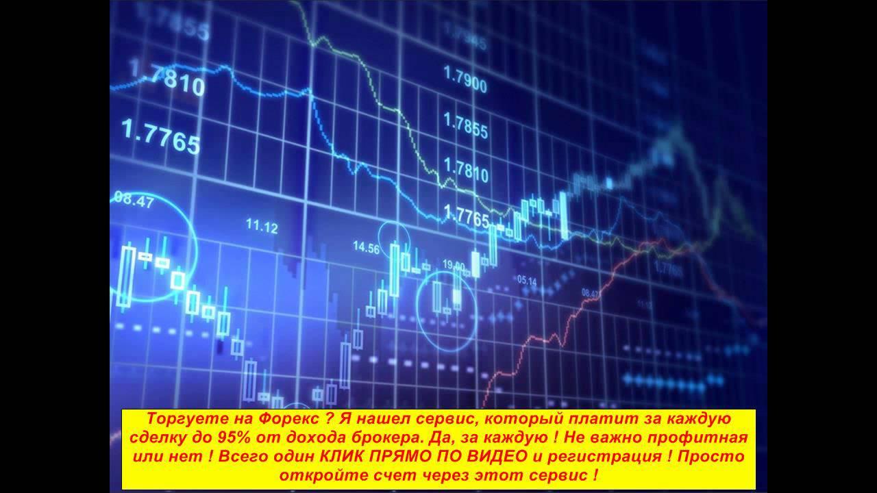 Аудикниги ринка форекс доверительное управление forex от 2000