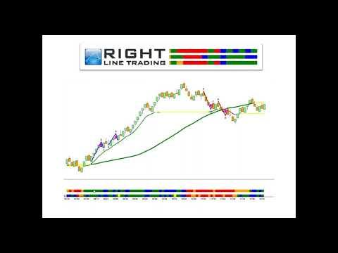 RLT - WEBINAR - Automated Algorithmic Trading System