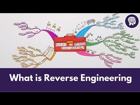 what-is-reverse-engineering?