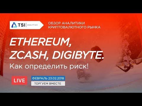 Ethereum, ZCash, DigiByte. Как определить риск | Прогноз цены на Биткоин, Эфир, Криптовалюты