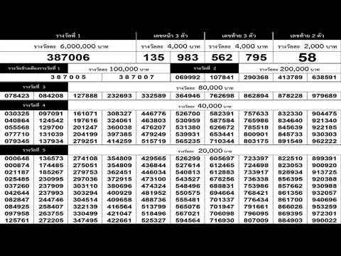 ใบตรวจหวย 1/8/62 เรียงเบอร์งวดล่าสุด 1 สิงหาคม 2562