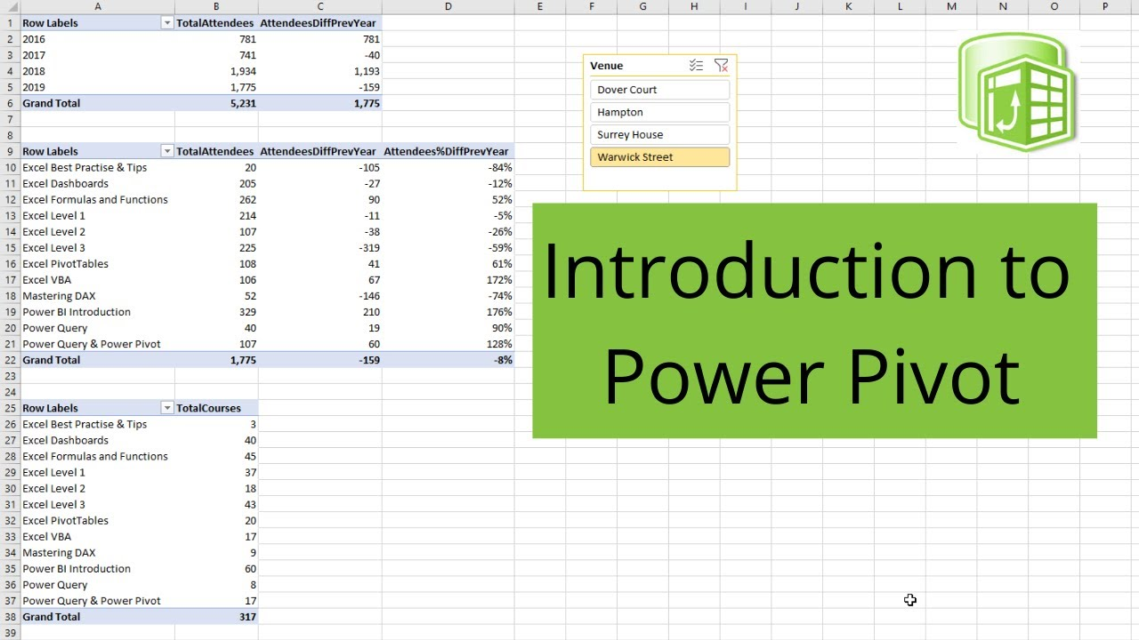 11 Advanced Excel Skills That Will Make You Look Like A Spreadsheet Pro Learn To Code With Me