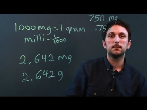 How Many Milligrams Are in a Gram for a Conversion? : Measurement  Conversions