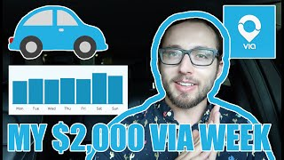 My $2,000 Week Driving for Via ($24.62/hr)