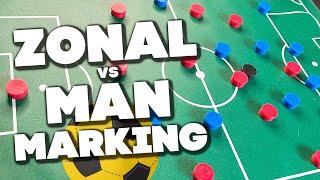 Man Marking vs Zonal Marking In Soccer