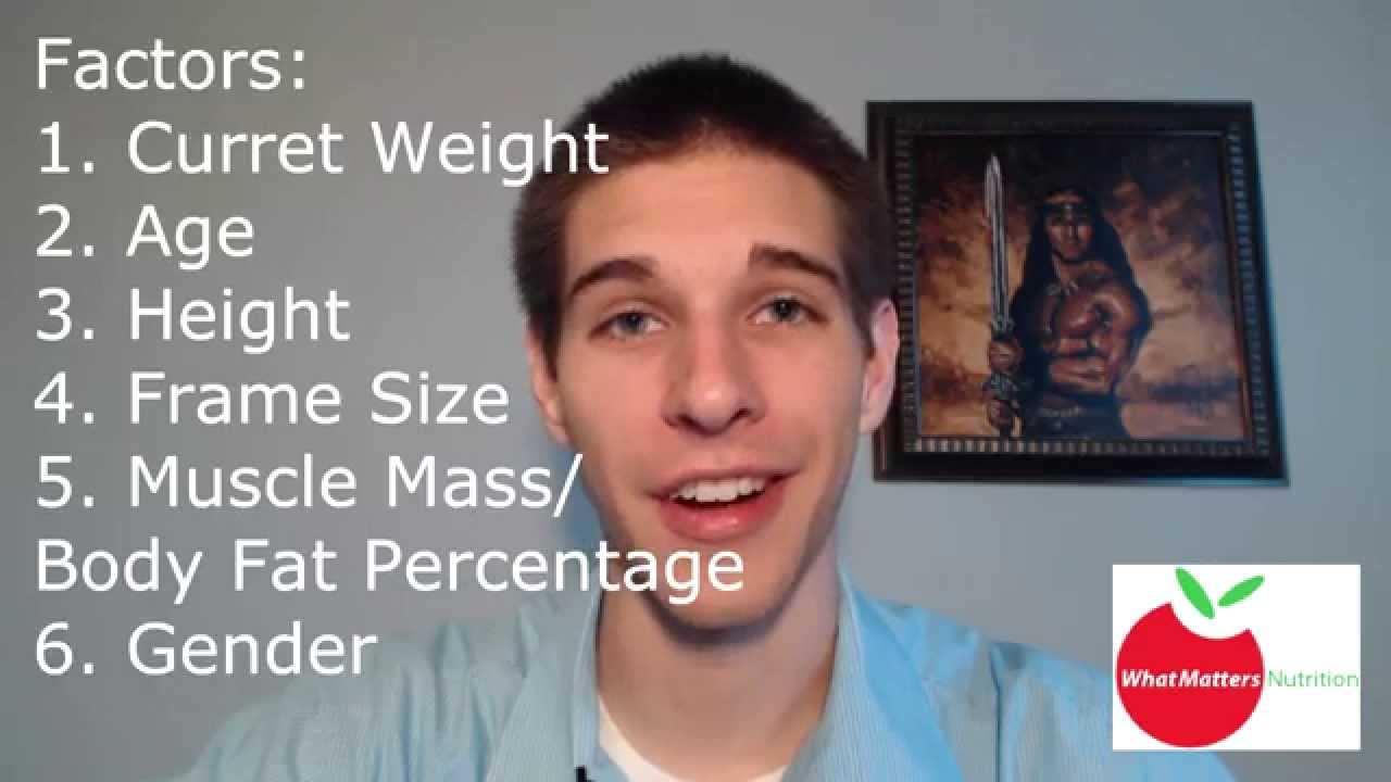 How much should I weigh for my height and age? BMI calculator and