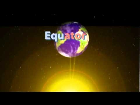 How Equinox's Work - Beyond Our Earth