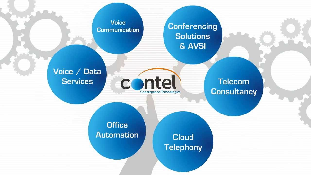contel telecommunication presentation - youtube, Powerpoint templates