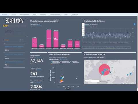 SAP Analytics Cloud Full Demo - Analytics, Predictive and Planning