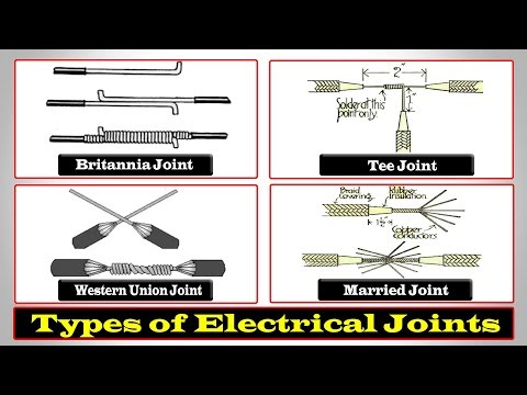 Types Of House Wiring Types Of Electrical Wiring Electrical Wiring Youtube
