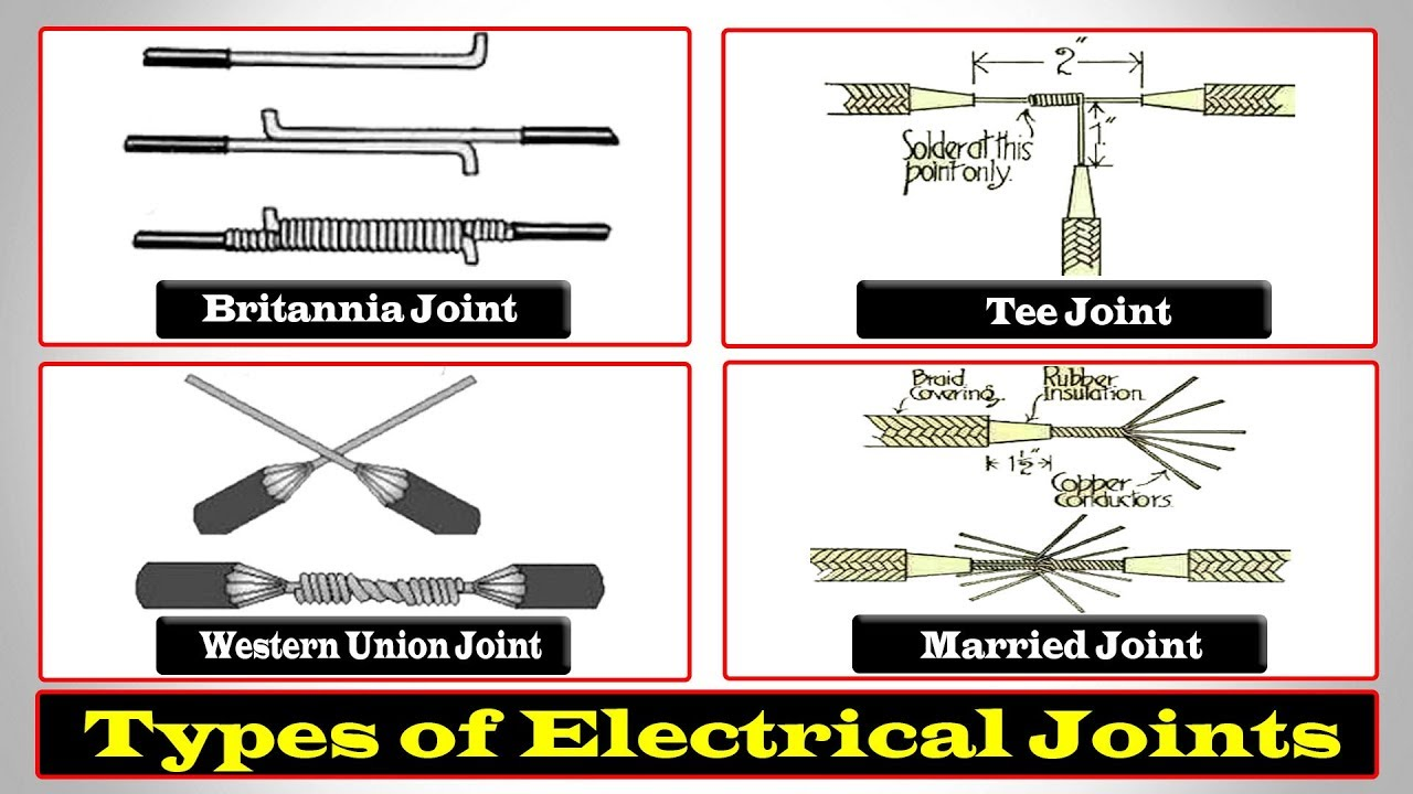 Electrical Joints - Types of Electrical Joints - Proper Joint of Electric on