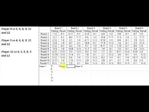 Koya Tie-Break System for Round-Robin Tournaments