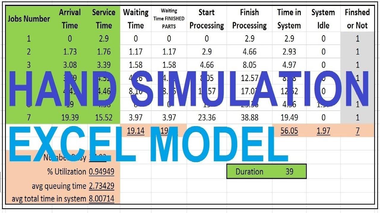 Single server queuing simulation