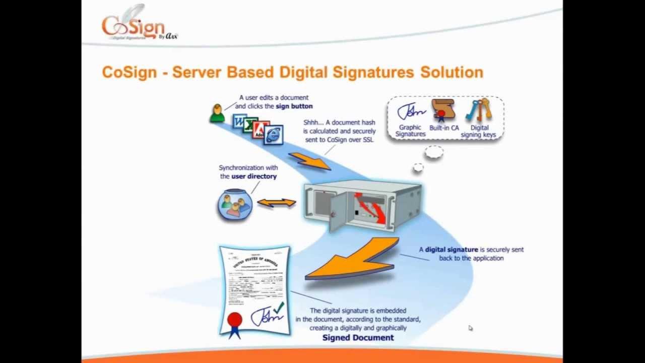 how to make digital signature