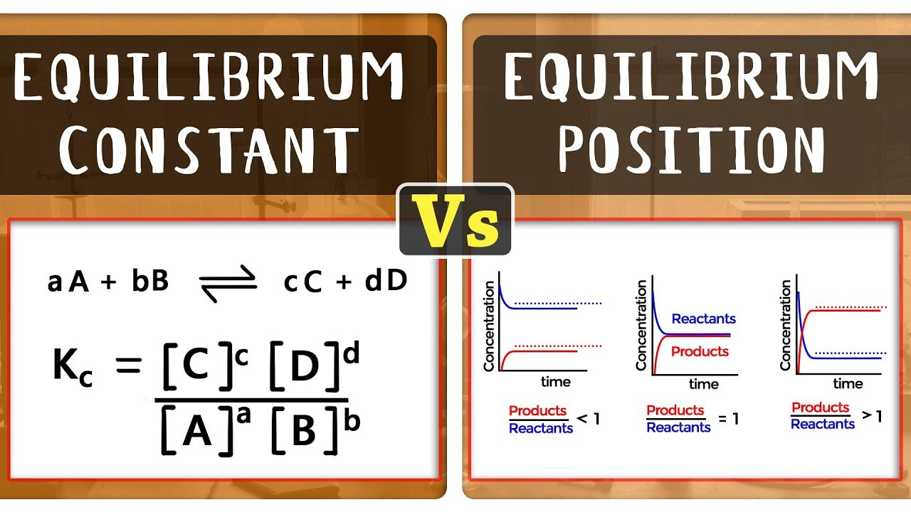 What is the Difference Between Equilibrium Constant & Equilibrium Position    Chemical Equilibrium