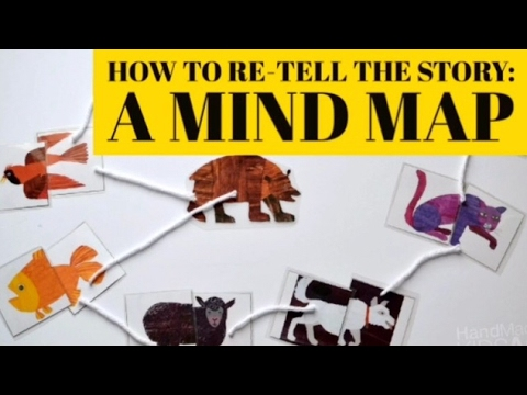 How to Re-Tell the Story by using a Mind Map