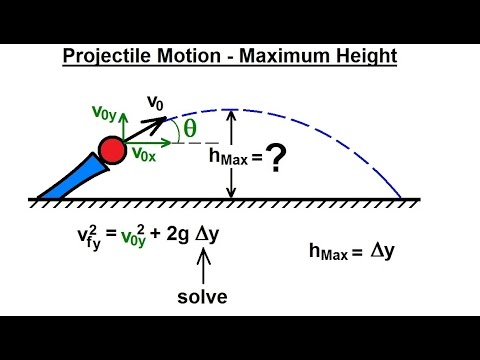 Physics - Mechanics: Projectile Motion (29 of 31) Find Maximum Height=? (General Equation)