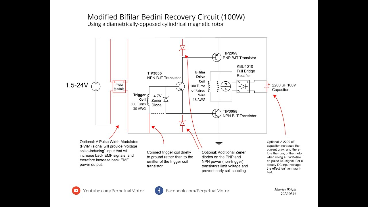 5 Wire Bedini Wiring Diagram Wiring Diagram For 400 Amp Service Begeboy Wiring Diagram Source