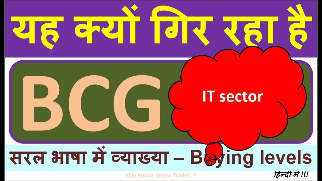 Brightcom Group Share price is falling ? Latest News on BCG for preferential allotment to Shankar !!