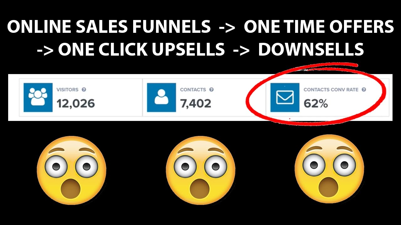 One Time Offers, One Click Upsells Downsells Inside Of A Successful Ebook Sales Funnel Clickfunnels