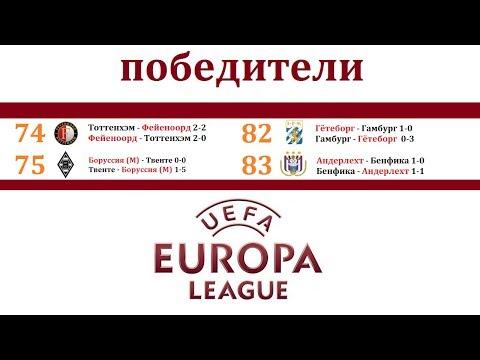 Лига Европы (Кубок УЕФА). История турнира. Все победители.