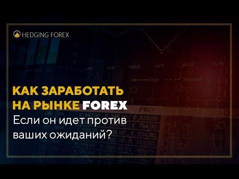 Хеджирование валютных рисков Форекс
