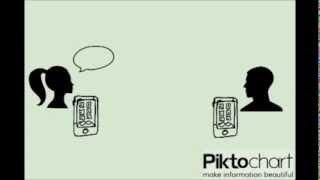 Wie funktioniert verschlüsseltes Telefonieren?