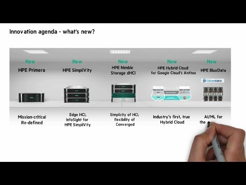 Catch Up On The Latest HPE Storage News | Chalk Talk