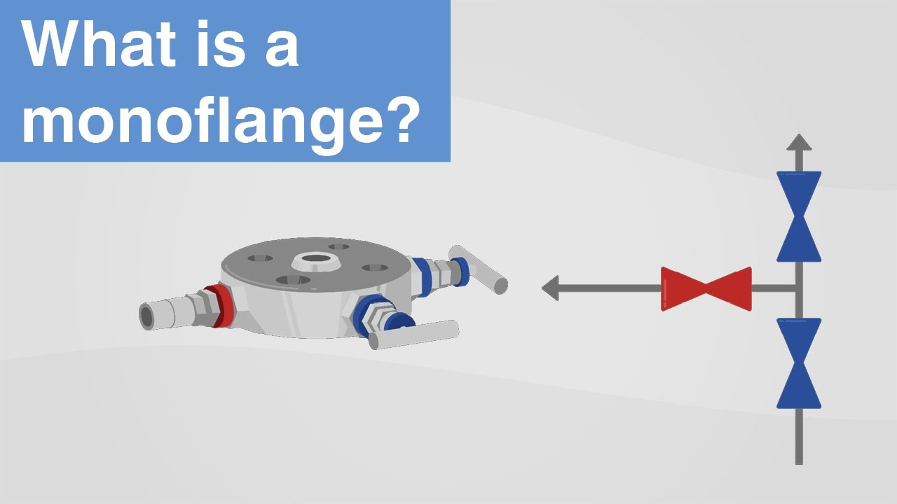 What is a monoflange? | Function, versions and fields of application