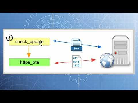 ESP32 OTA via HTTPS - YouTube