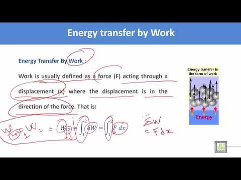 Thermodynamics and Fluid Mechanics | C1 - L6 | Energy transfer by work - 1