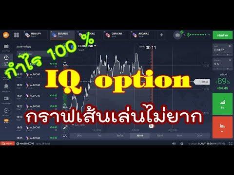 IQ option l กำไร 100 % ได้ง่ายๆ ด้วยกราฟเส้น