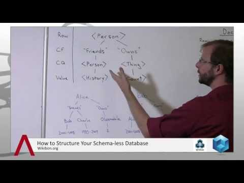 How to Structure Your Schema-less Database