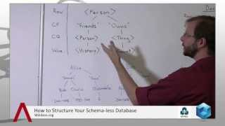 How to Structure Your Schema-less Database | SiliconANGLE