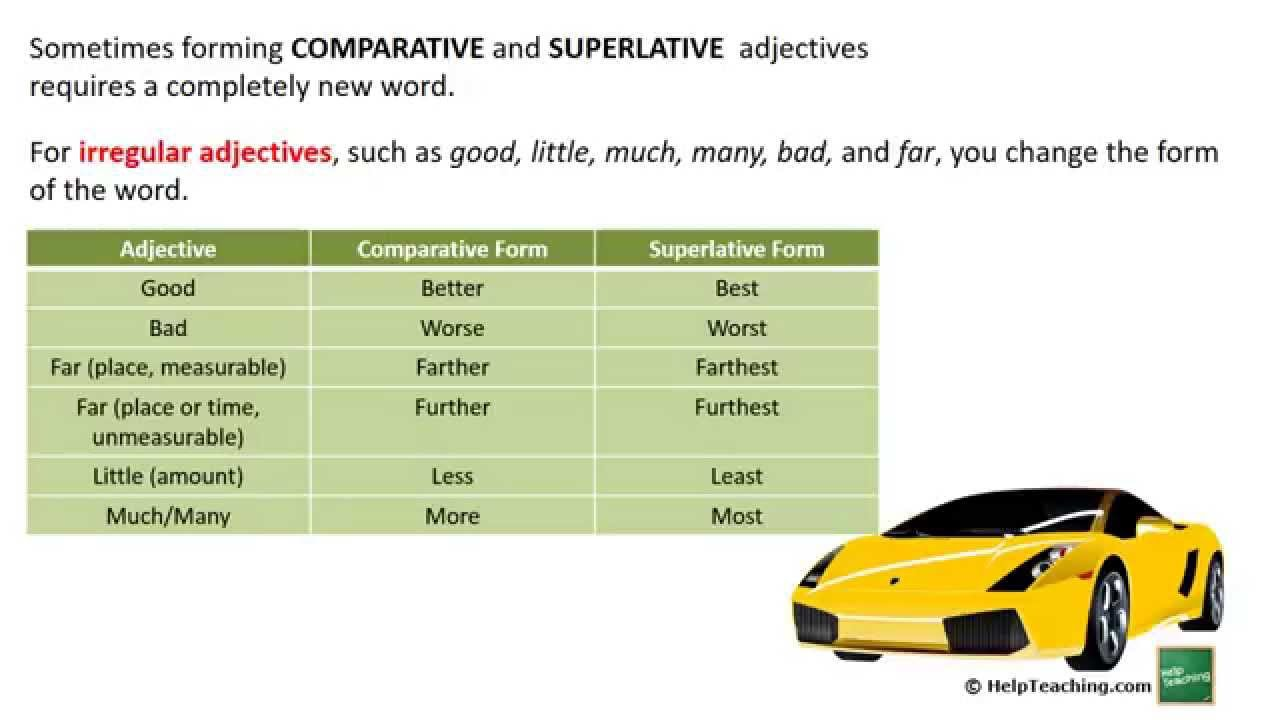 Grammar Lesson: Comparative and Superlative Adjectives - YouTube
