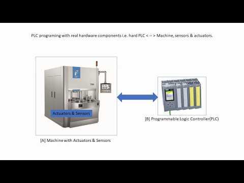 PLC program (Siemens TIA V15) with Simulation Software(Visual
