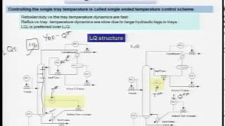 Mod-01 Lec-13 Temperature inferential distillation control